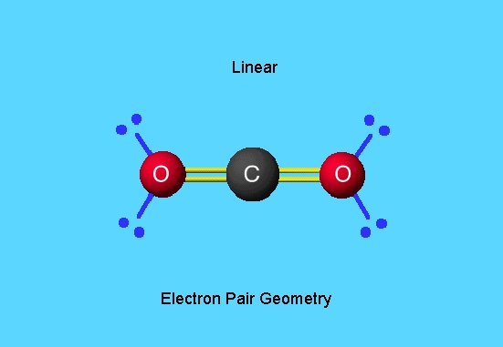 http://chemistry.elmhurst.edu/vchembook/images/207epco2.jpg