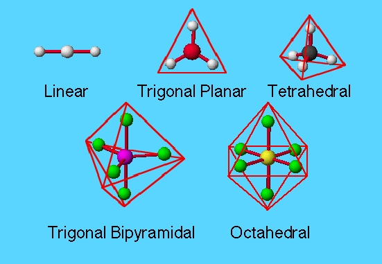 how to draw bent molecular geometry